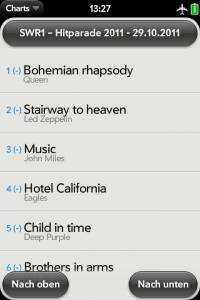 Übersicht der Titel in einer Hitliste